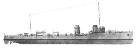 Лидер флотилии «Аугусто Риботи»