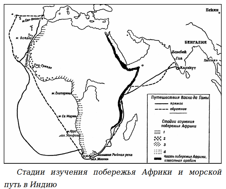 Морской путь в Индию (португальские мореходы)