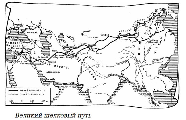 Великий шелковый путь (через Тянь-Шань – в Европу)