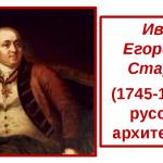 Иван Егорович Старов (1745—1808)